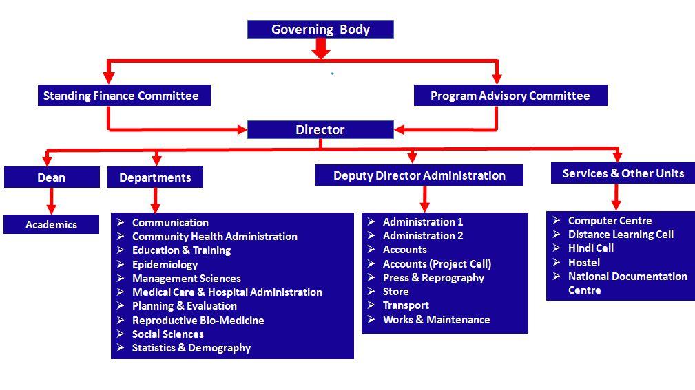 Company secretary course institutes in bangalore dating